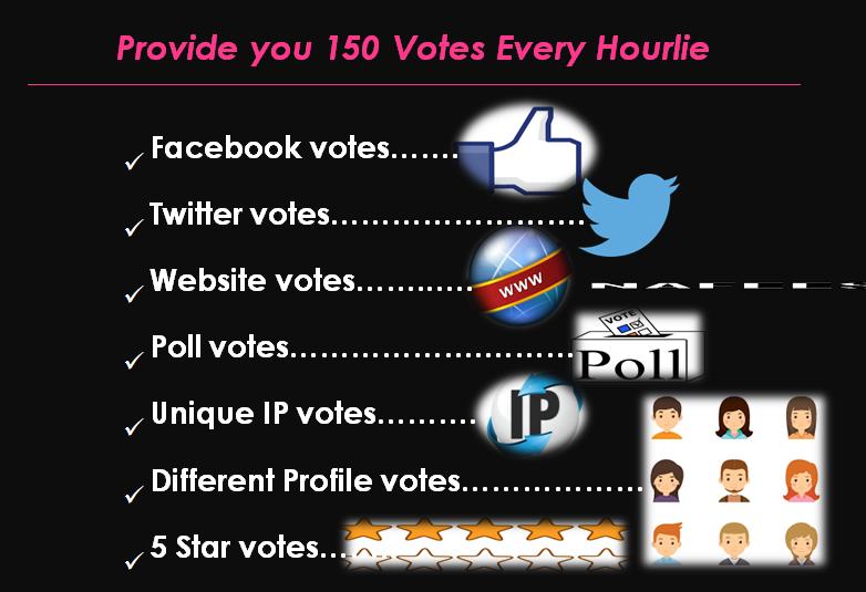 Online Contest Votes Provider
